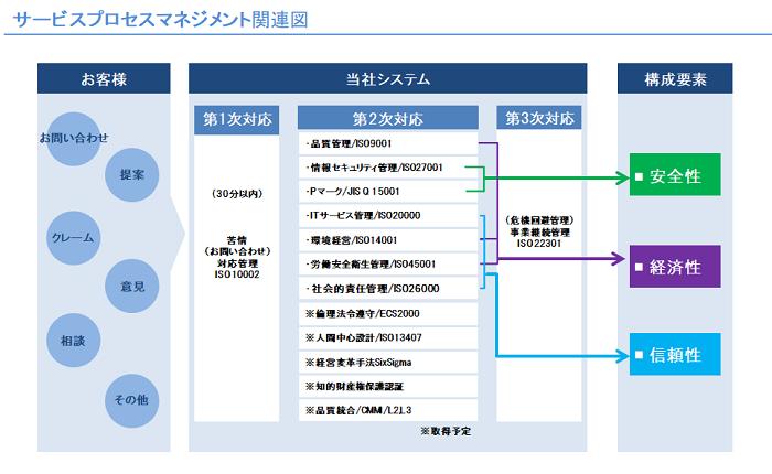 process_image_04